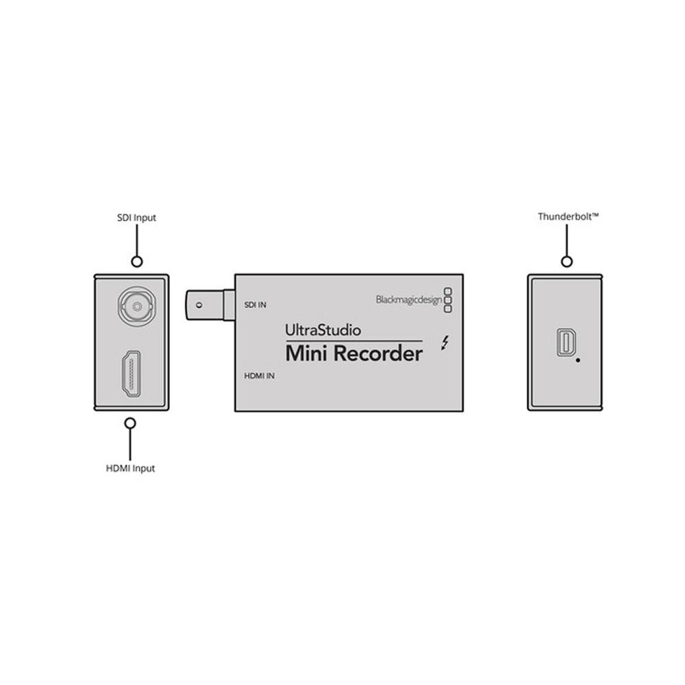 Blackmagic Design Ultrastudio Mini Recorder Mfr Bdlkulsdzminrec Mega Electronics